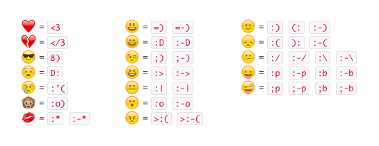 The Following Codes Convert Emoticons Into Emoji Images On Slack