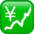Chart Increasing With Yen on Apple iOS 11.2