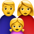 Family: Man, Woman, Girl on Apple iOS 10.3
