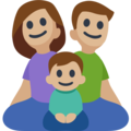 Family, Type-3 on Facebook 2.1