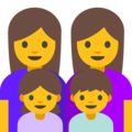 Family: Woman, Woman, Girl, Boy on Google Android 7.1
