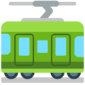 Railway Car on Mozilla Firefox OS 2.5