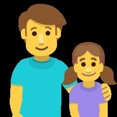 Family: Man, Girl on Skype Emoticons 1.2