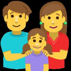 Family: Man, Woman, Girl on Skype Emoticons 1.2